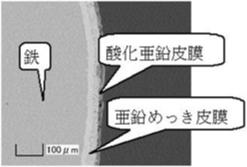 酸化皮膜イメージ